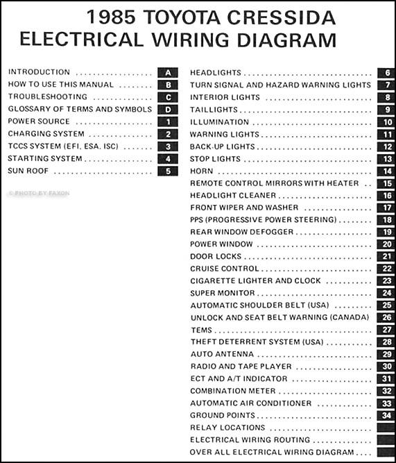 trailer wiring toyota cressida 1985 1985 toyota cressida wiring diagram manual original toyota cressida wiring diagram
