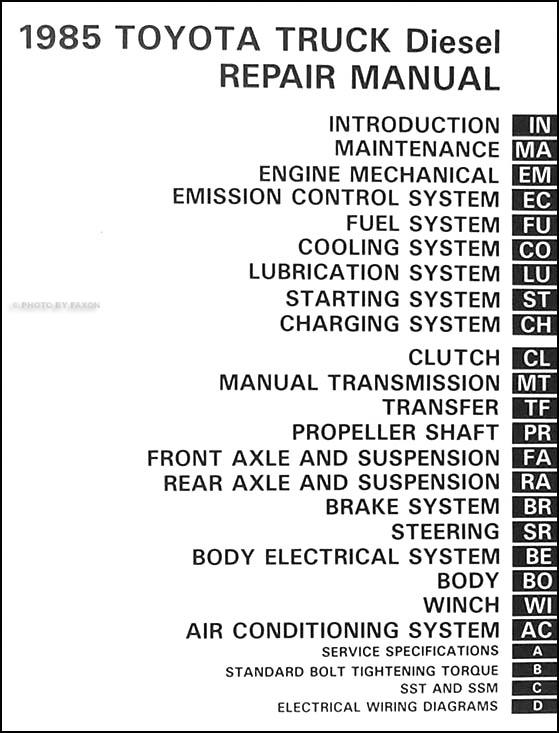 1984 toyota pickup wiring diagram manual 1984 1984 toyota pickup wiring diagram 1984 auto wiring diagram schematic on 1984 toyota pickup wiring diagram