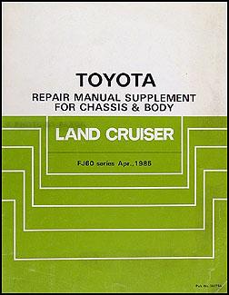 toyota land cruiser 60 series workshop manual pdf