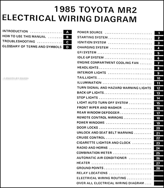 1985 toyota mr2 electrical wiring diagram manual schematic book 85 ebay. Black Bedroom Furniture Sets. Home Design Ideas