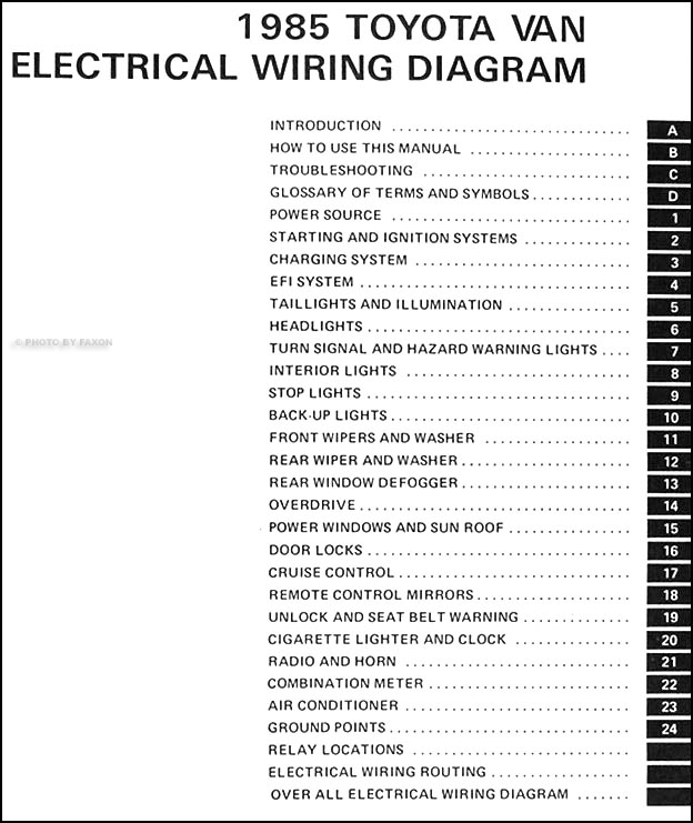 1985ToyotaVanETM TOC 1985 toyota van wiring diagram manual original toyota van wiring diagram at bayanpartner.co