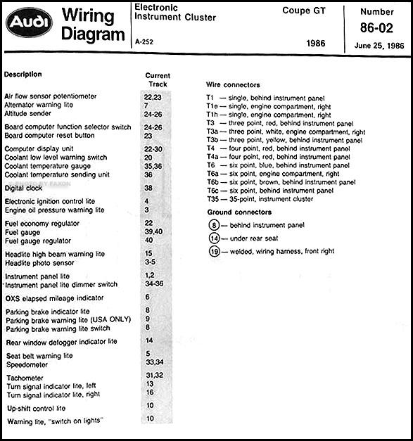 Audi 4000 wiring diagram diy wiring diagrams audi 1986 1988 5000 1986 1987 4000 wiring diagram manual original rh faxonautoliterature com 98 audi a4 fuse diagram audi 4000 radio wiring diagram asfbconference2016 Gallery