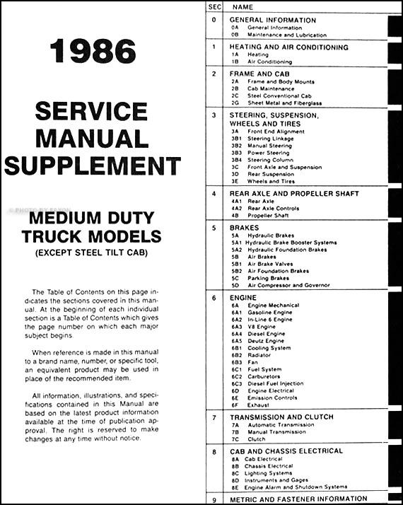 gmc 7000 wiring diagram gmc wiring diagrams cars 1986 gmc medium duty truck repair shop manual supplement 4000 7000