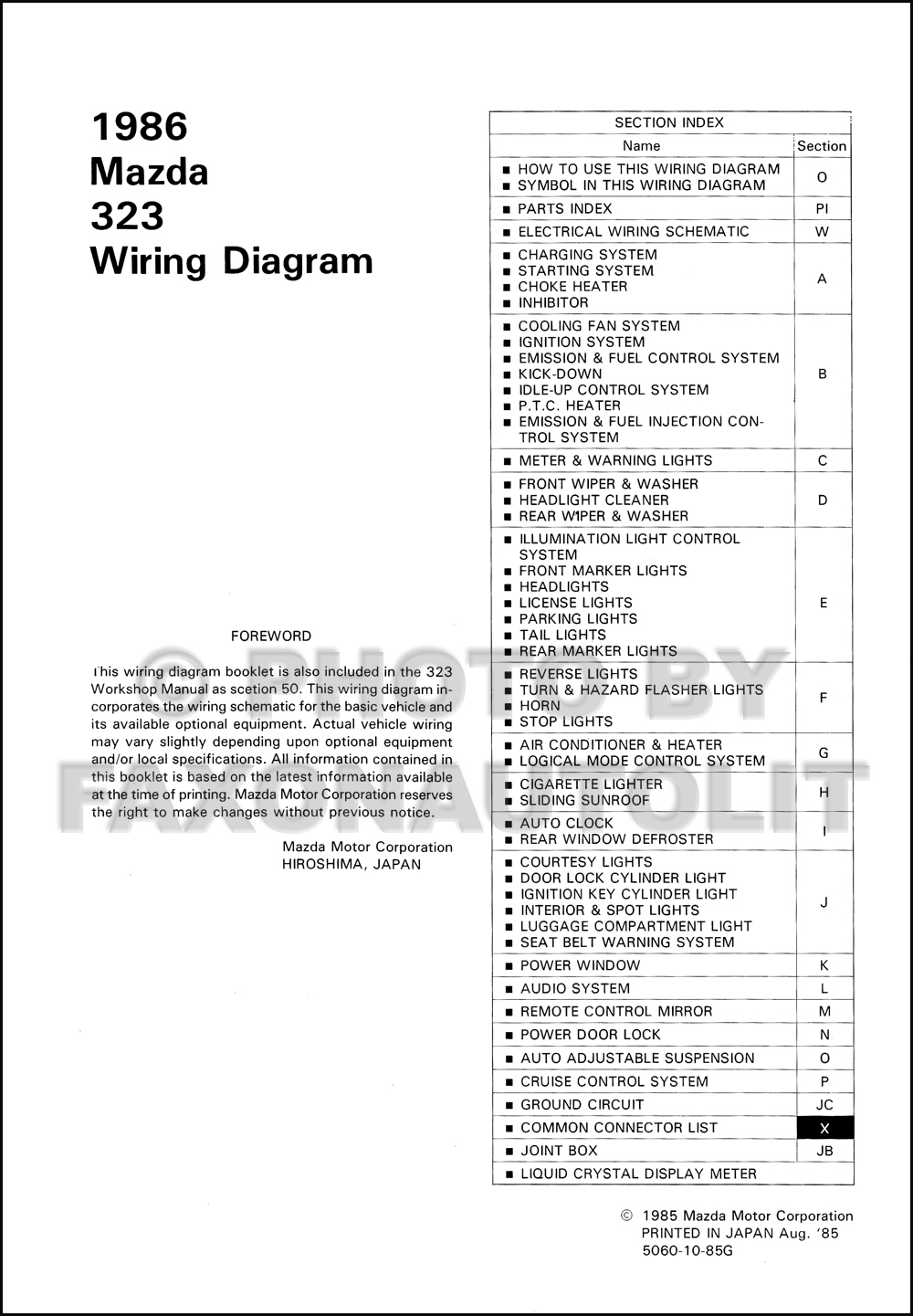 1986 mazda 323 wiring diagram manual original. Black Bedroom Furniture Sets. Home Design Ideas