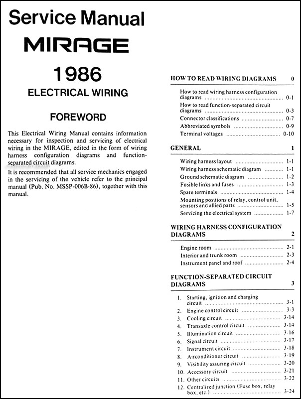 1986MitsubishiMirageWD TOC 1986 mitsubishi mirage wiring diagram manual original 2000 Mitsubishi Mirage Turbo Engine at soozxer.org
