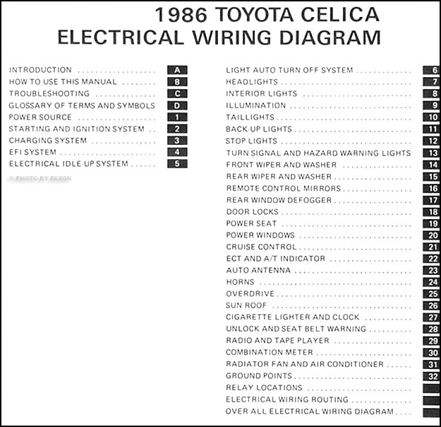 1986ToyotaCelicaWD TOC 1986 toyota celica wiring diagram manual original toyota celica wiring diagram at fashall.co