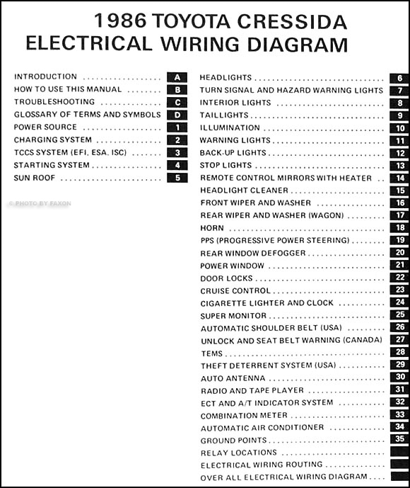 1986 toyota cressida wiring diagram manual original 1992 toyota camry wiring diagram manual original
