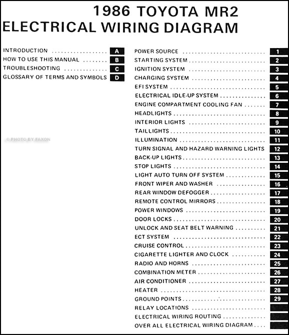 1987 Toyota Mr2 Wiring Diagram Manual Original FULL Version HD Quality  Manual Original - OFRI.LABO-WEB.FRofri.labo-web.fr