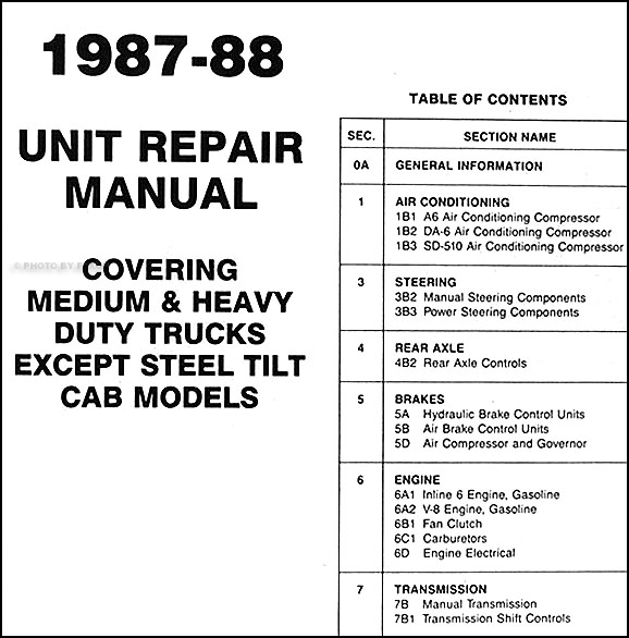 1987 1988 gmc medium & heavy truck overhaul manual original 1979 gmc 7000 wiring diagram table of contents 1978 Gmc 7000 Wiring Diagram