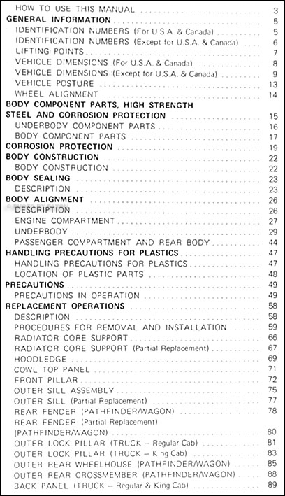 1987 95NissanTruckOBM TOC 1987 1995 nissan pathfinder and truck body repair shop manual original 1987 nissan pathfinder wiring diagram at creativeand.co