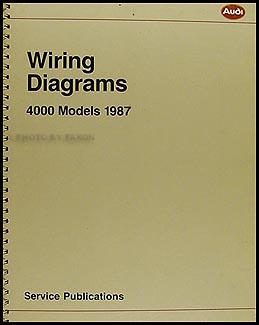 sportsman 90 wiring diagram 1988 audi 90 wiring diagram