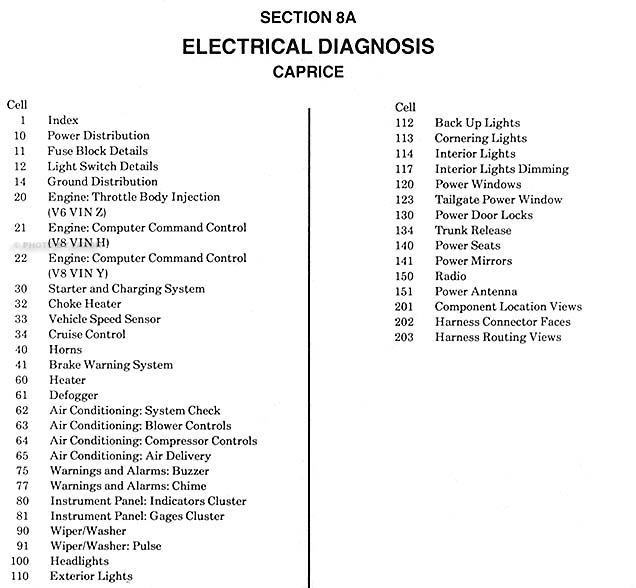 1987ChevCapriceElectrical TOC 1987 chevy electrical diagnosis manual caprice, monte carlo, el 2003 monte carlo stereo wiring diagram at reclaimingppi.co