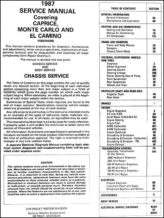 1987 Monte Carlo Ls Wiring Diagram Diagramrhgregmadisonco: 1987 Monte Carlo Ls Wiring Diagram At Oscargp.net