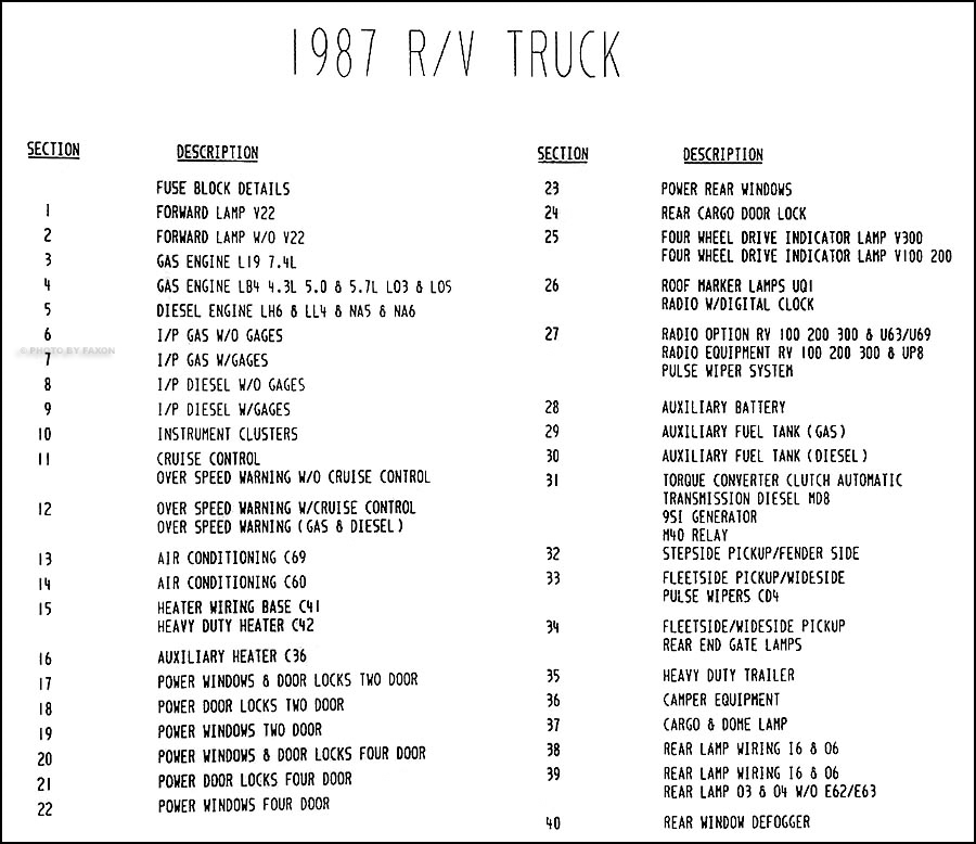 1987ChevRVWD 1987 r v pickup, suburban, k5 blazer, jimmy wiring diagram original 87 chevy r10 wiring diagram at gsmx.co