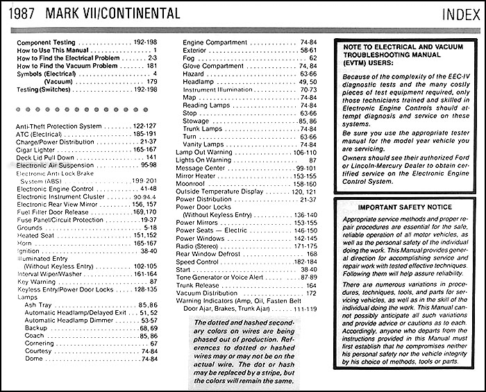 1987ContinentalMarkVIIEVTMTOC 1991 lincoln mark vii wiring diagram wiring diagram and schematic  at honlapkeszites.co