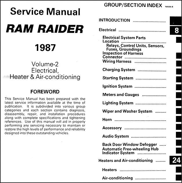 1987 Dodge Ram Raider Repair Shop Manual Original 2 Volume Set on 1989 chrysler lebaron wiring, 1989 ford ranger wiring, 1987 dodge raider wiring, 1989 plymouth voyager wiring, 1989 jeep grand wagoneer wiring, 1989 dodge dynasty wiring, 1989 dodge ram van wiring, 1989 dodge d150 wiring,