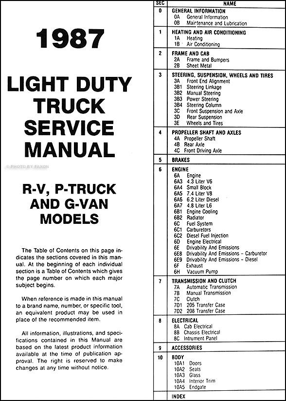 1989 chevy v3500 wiring diagram 1989 chevy sprint wiring