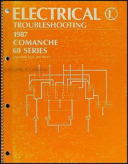 1987JeepComancheETM Jeep Comanche Wiring Diagram on jeep comanche lights, jeep hurricane wiring diagram, jeep comanche timing, jeep comanche carburetor, jeep comanche battery, jeep comanche exhaust system, 1987 jeep wiring diagram, jeep comanche suspension diagram, jeep comanche radiator diagram, jeep wrangler wiring diagram, jeep j20 wiring diagram, jeep comanche headlights, jeep comanche schematics, 2003 jeep grand cherokee engine diagram, jeep comanche brake, jeep comanche tires, jeep comanche transmission, jeep comanche door, jeep comanche engine diagram, jeep comanche electrical,