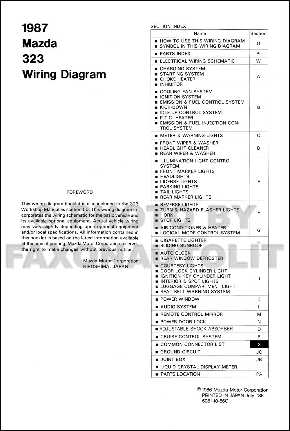 1987 mazda 323 sedan and hatchback wiring diagram manual. Black Bedroom Furniture Sets. Home Design Ideas