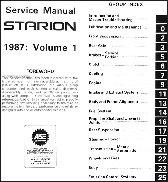 1987 mitsubishi starion repair shop manual original 2 vol set