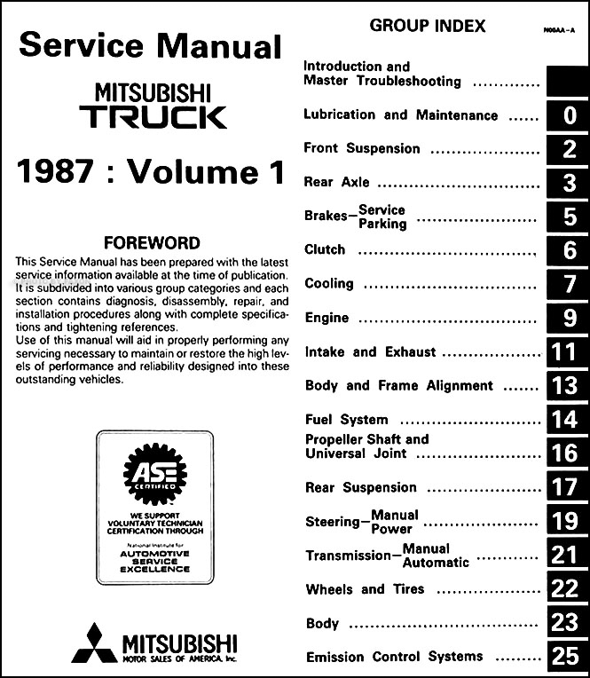 1987MitsubishiTruckORM TOC1 1987 mitsubishi truck repair shop manual set original mitsubishi mini truck wiring diagram at nearapp.co