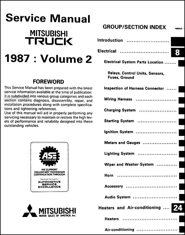 1987 Mitsubishi Truck Repair Shop Manual Set Original
