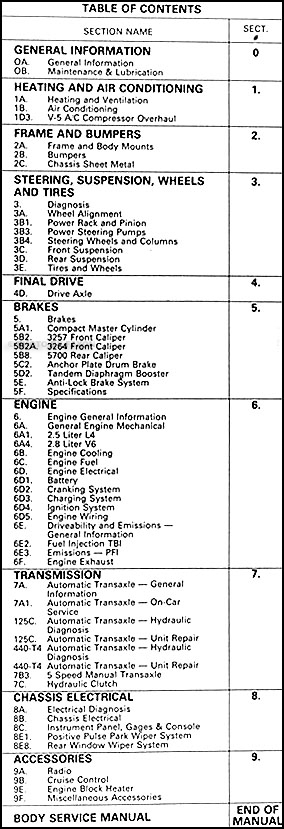 Buick Automatic Transmission Diagram as well 1957 Chevy Sedan Delivery Parts additionally 1948 Dodge Pickup Wiring Diagram together with Chevywiring together with 1987 Pontiac 6000 Repair Shop Manual Original P15127. on 1939 pontiac wiring diagrams