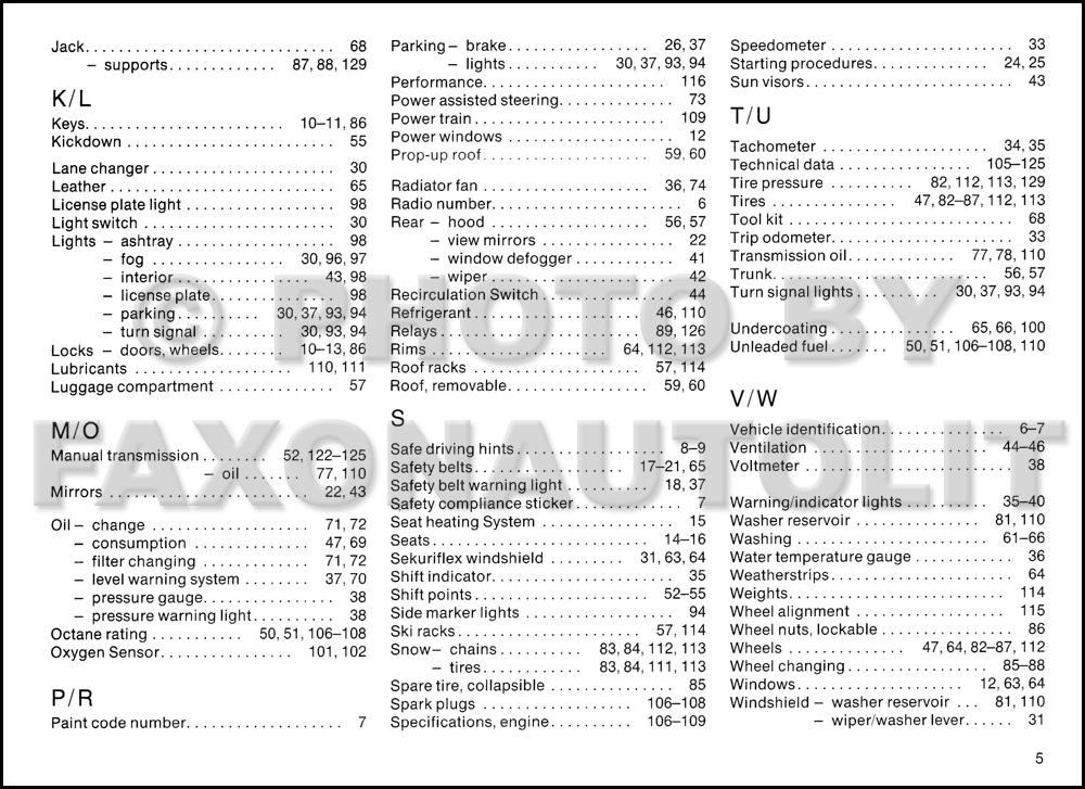 service manual 1987 porsche 944 workshop manual free. Black Bedroom Furniture Sets. Home Design Ideas
