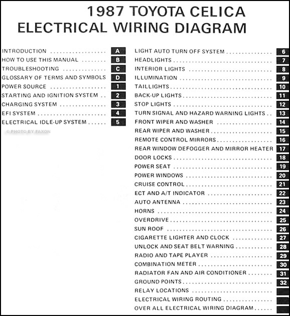 1997 toyota celica radio wiring diagram 81 celica radio wiring diagram 1987 toyota celica wiring diagram manual