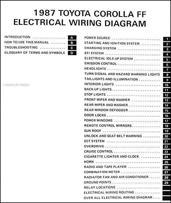 1987 Toyota Corolla Fwd Wiring Diagram Manual Original