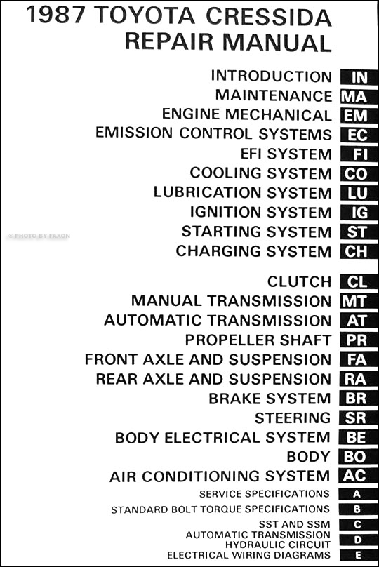 1987ToyotaCressidaORM TOC 1987 toyota cressida repair shop manual original toyota wire harness repair manual at eliteediting.co