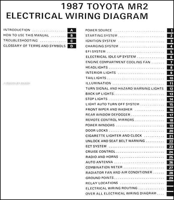Toyota Mr2 Electrical Wiring Diagram Manual 1987 Model