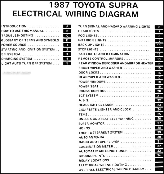 1987ToyotaSupraETM TOC 1987 toyota supra wiring diagram manual original 1987 toyota supra wiring diagram at virtualis.co