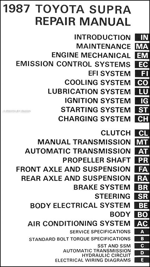 1987 toyota supra repair manual