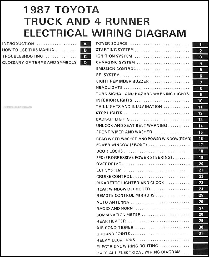 1987ToyotaTruckWD TOC 1987 toyota truck & 4runner wiring diagram manual original 87 Toyota Pickup Wiring Diagram at reclaimingppi.co