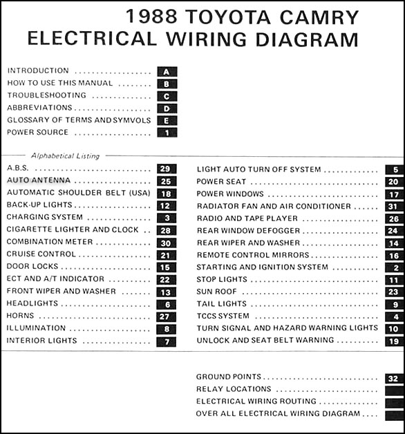 Toyota camry cylinder wiring diagram manual original
