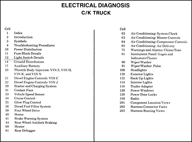 1988ChevCKElectrical TOC 1988 chevy ck 1 2, 3 4, 1 ton truck electrical diagnosis manual 1988-98 gm-c/k series wiring schematic at gsmx.co