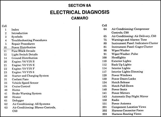 1988 Chevy Camaro Electrical Diagnosis Manual Originalrhfaxonautoliterature: 1988 Chevy Camaro Iroc Z Wiring Diagram At Elf-jo.com