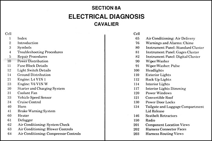 1999 chevy cavalier wiring diagram
