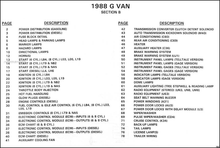 1988ChevGVanWD 1988 chevy gmc g van wiring diagram original GMC Truck Electrical Wiring Diagrams at gsmx.co