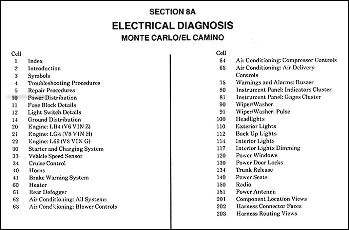 1988ChevMonteCarloElectrical TOC 1988 chevy monte carlo electrical diagnosis manual original 2001 monte carlo wiring diagram at suagrazia.org