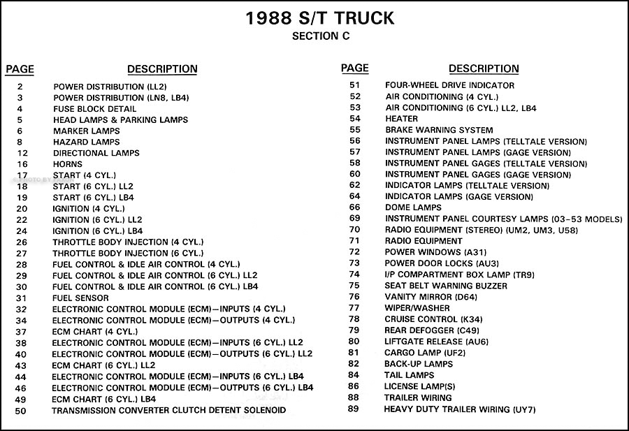 1988 S10 S15 Pickup Blazer Jimmy Wiring Diagram Original – 2000 Chevy S10 Wiring Diagram