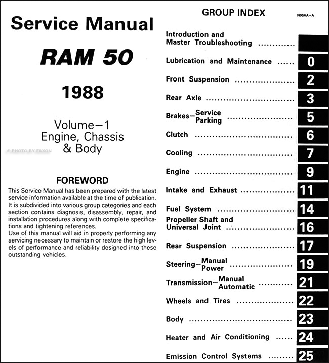 1988 dodge ram 50 truck repair shop manual original 2 volume set rh faxonautoliterature com Dodge Wiring Diagram Wires 1998 Dodge Dakota Wiring Diagram