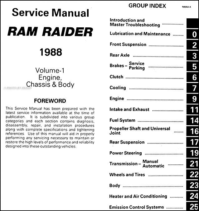 1988 Dodge Ram Raider Repair Shop Manual Original 2 Volume Set on 1989 chrysler lebaron wiring, 1989 ford ranger wiring, 1987 dodge raider wiring, 1989 plymouth voyager wiring, 1989 jeep grand wagoneer wiring, 1989 dodge dynasty wiring, 1989 dodge ram van wiring, 1989 dodge d150 wiring,
