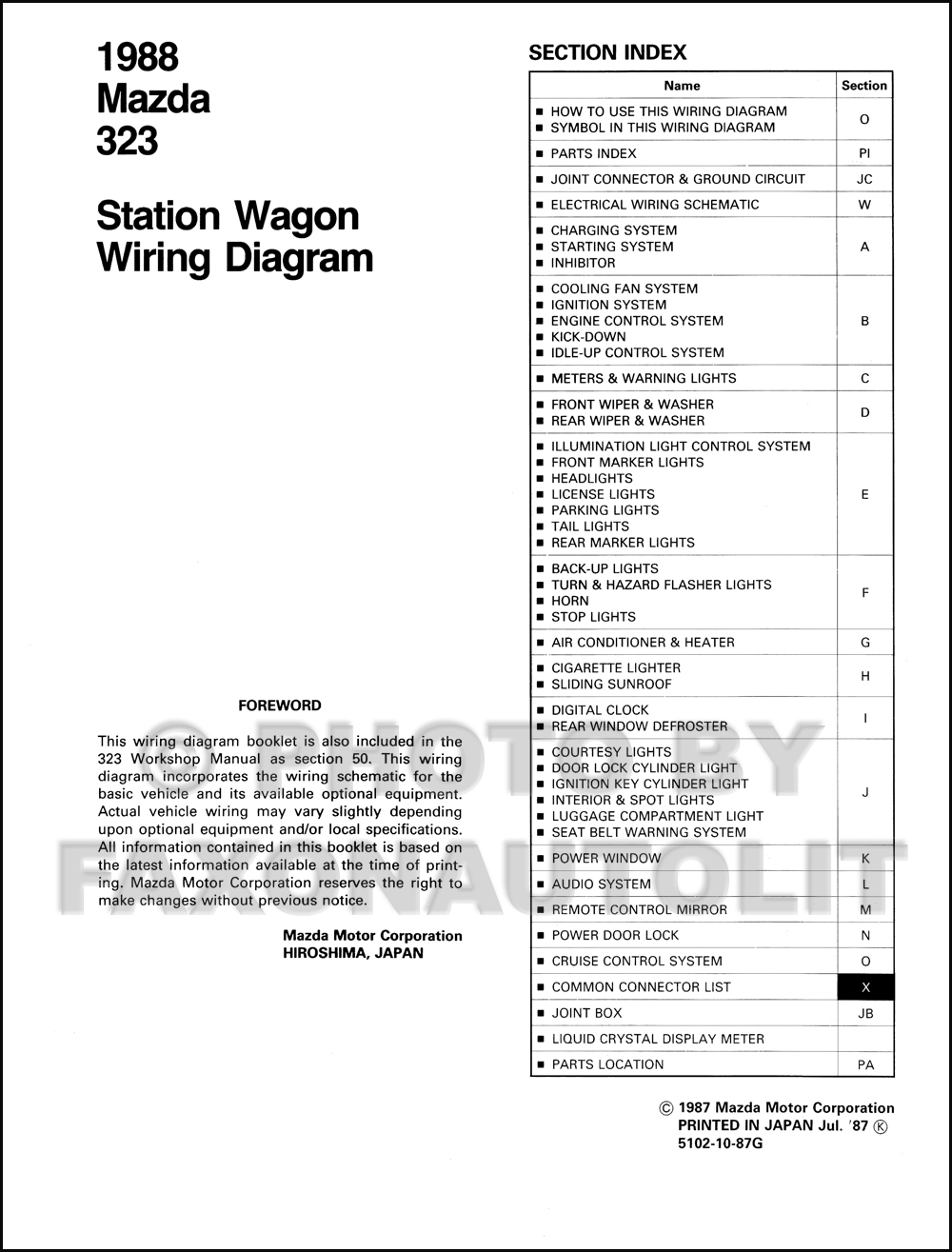 1988 mazda 323 station wagon wiring diagram manual original. Black Bedroom Furniture Sets. Home Design Ideas