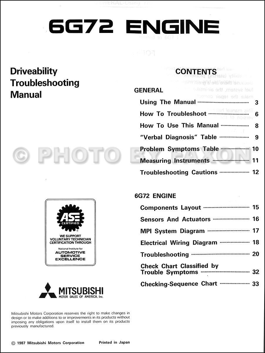Mitsubishi 6g72 Wiring Diagram Manual Of 4g93 Engine Evo Accessories