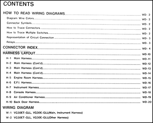 1988Nissan300ZXWD TOC 1988 nissan 300zx wiring diagram manual original 1990 nissan 300zx wiring diagram at fashall.co