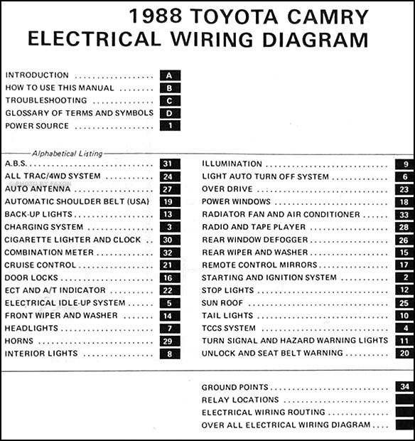 1988 Toyota Camry Wiring Diagram Manual Original