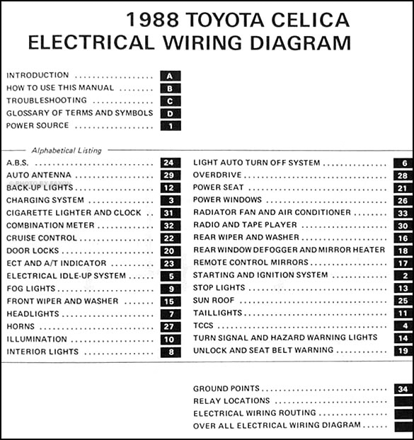 1988ToyotaCelicaWD TOC 1988 toyota celica wiring diagram manual original toyota wiring color codes at eliteediting.co