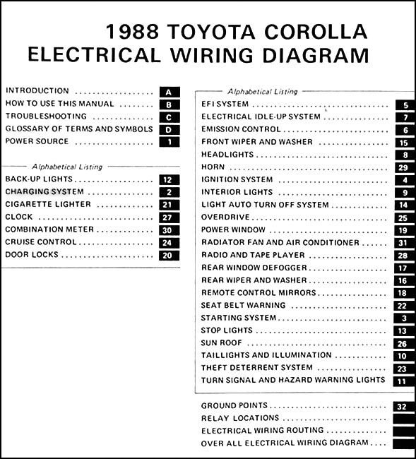 1988 toyota corolla fwd wiring diagram manual original. Black Bedroom Furniture Sets. Home Design Ideas